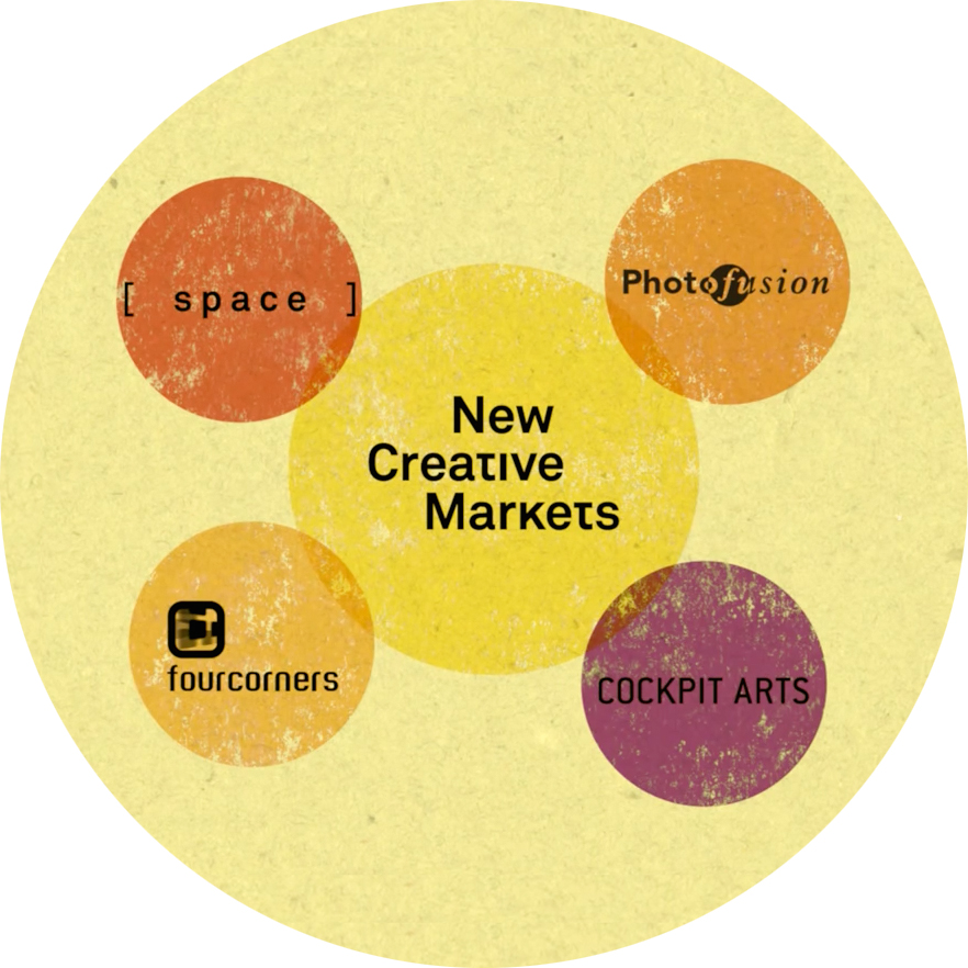 About New Creative Markets